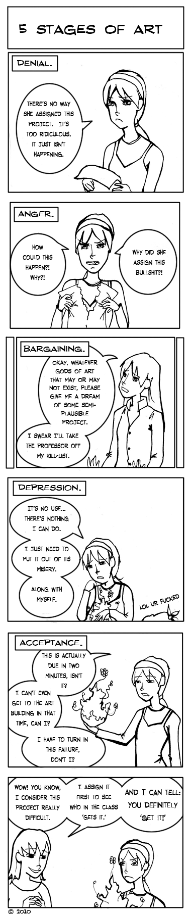 The Five Stages of Art